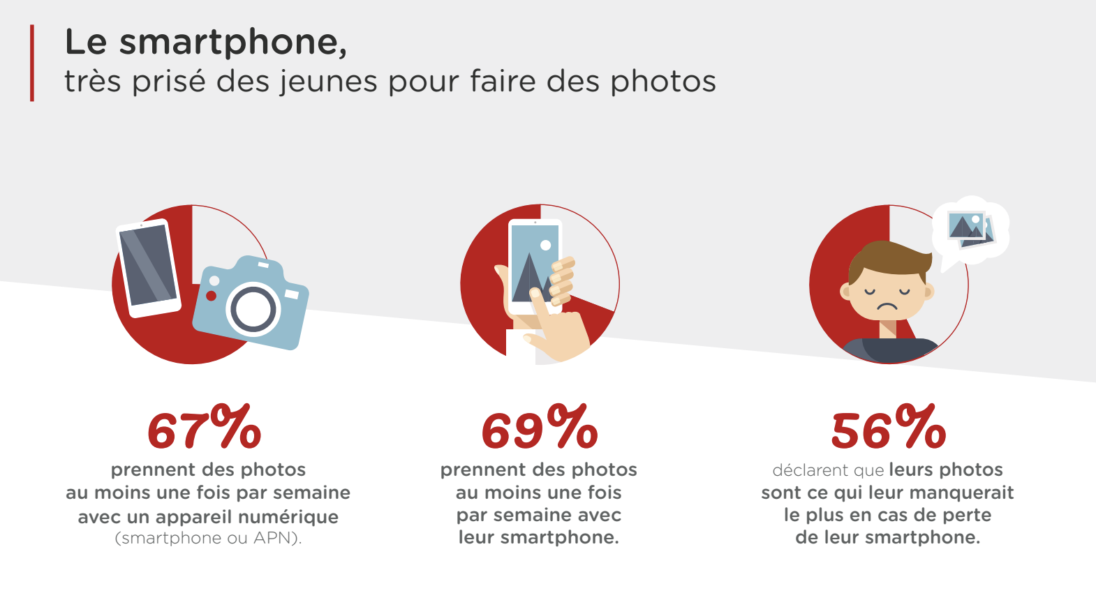 Photography, A Popular Medium in France Among Youngsters